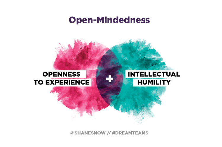 Being+Open-minded